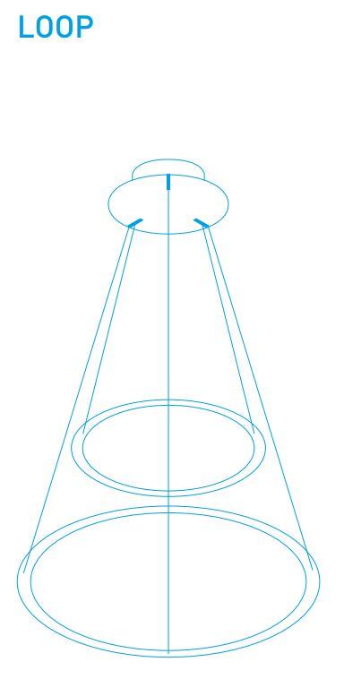 schema-loop